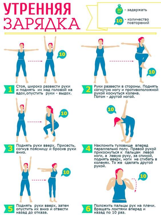 Схема Физических Нагрузок Для Похудения. Лучшие упражнения для похудения: ТОП-7 самых-самых